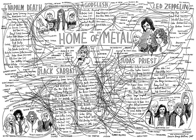 Heavy-metal-family-tree-020